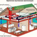 Монтаж кондиционеров и систем вентиляции, Омск