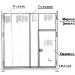 Ворота сэндвич ВР 30х30-УХЛ1, серия 1.435.2-28, Омск